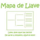 Thinking Maps in Spanish