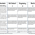 Third Grade CCGPS Narrative Writing Rubric and Checklist