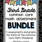 Third Grade Common Core Math Assessment BUNDLE