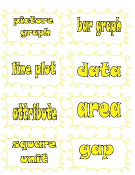 Third Grade Common Core Math Word Wall
