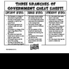 Three Branches of Goverment Cheat Sheet