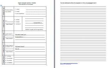 Three Branches of Government Paragraph Template