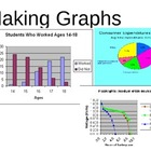 Three Common types of graphs