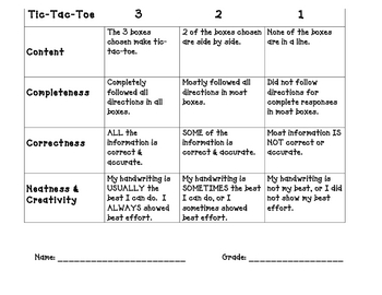 Tic Tac Toe Scoring Rubric