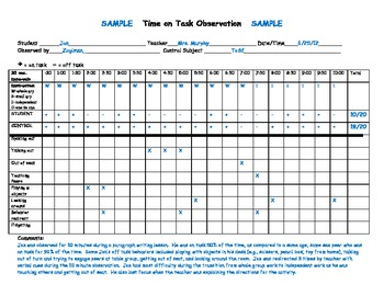 Time-On-Task Observation Chart