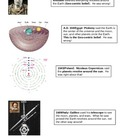 Timeline of Scientific Discoveries of the Solar System