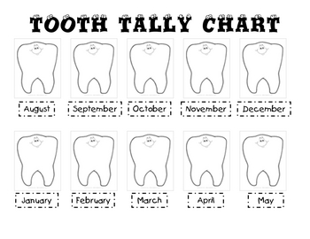 Tooth Tally Mark Chart