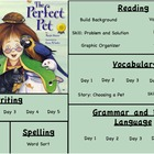 Treasures Reading- The Perfect Pet Unit 1 Week 5 Flipchart