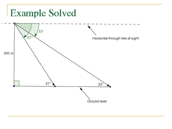 Trig Applications: Angles of Elevation and Depression