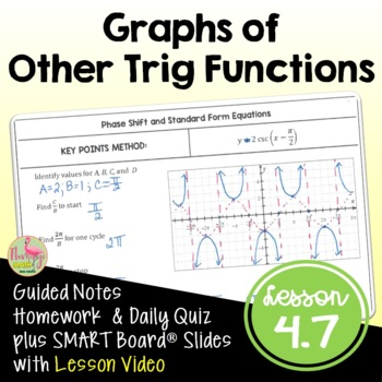 Trigonometric Functions Lesson 5: Graphs of Other Trig Functions