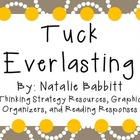 Tuck Everlasting by Natalie Babbitt: Character, Plot, Setting