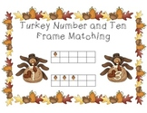 Turkey Numbers and Ten Frames