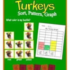 Turkeys Sort, Pattern, Graph