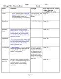 Twelve Angry Men Literary Terms Activity Sheet