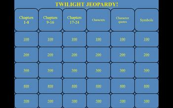 Twilight by Stephenie Meyer Powerpoint Jeopardy Game