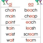 Two Vowels Walking, The First Does the Talking/ Vowel Teams