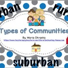 Types of Communities (urban, suburban, rural)