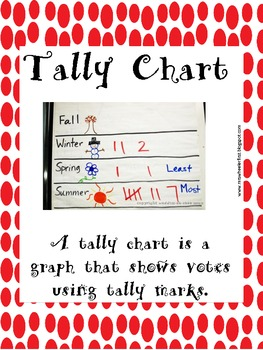 Types of Graphs Anchor Chart