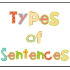 Types of Sentences Including Definitions and Examples Posters