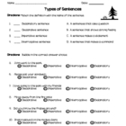 Types of Sentences Quiz/Test