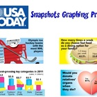 USA Today Snapshots Graphing Project - Technology Integrat