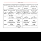 Ultimate Essay Rubric