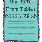 Unit Rate From tables