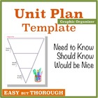 Unit/Chapter Plan Graphic Organizer
