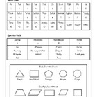 Upper Elementary Math Reference Sheets