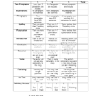 Upper Grades Writing Rubric