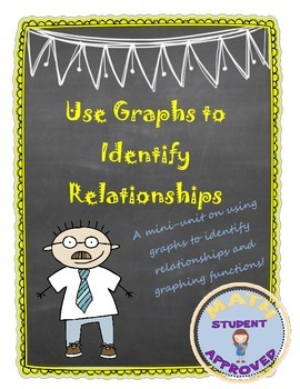 Using Graphs to Identify Relationships:  Graphing Functions