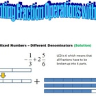 Using Visuals to Model Fraction Operations
