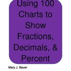 Using a 100 Chart to Show Fractions Decimals and Percent