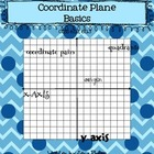 Using the Coordinate Plane ~Basics