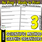 Using the Scientific Method Graphic Organizer
