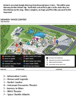 Virtual Fieldtrip - Kennedy Space Center
