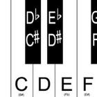 Visual Piano Keyboard Reference with Enharmonics
