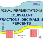 Visual Representations ~ Fractions, Decimals & Percents