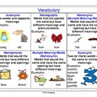 Vocabulary Cheat Sheet