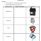 Vocabulary Handout - American Revolution Reading Passage