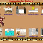 Vocabulary Terms Game -  Mesopotamia - Bill Burton