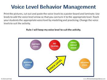Voice Level Chart for Behavior Management