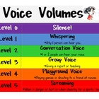 Voice Volumes Poster