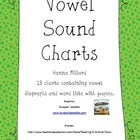 Vowel Diagraph Sound Chart Collection