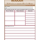 WARAH: Ten Book Report Worksheets