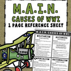 WWI - M.A.I.N. Causes (1 page reference sheet)