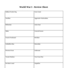 WWI Review &amp; Test