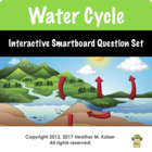 Water Cycle Interactive Clickers Question Set