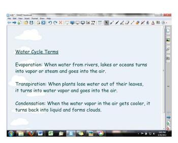 Water Cycle SMARTBoard Lesson
