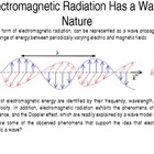 Wave-Particle Duality of Energy and Matter
